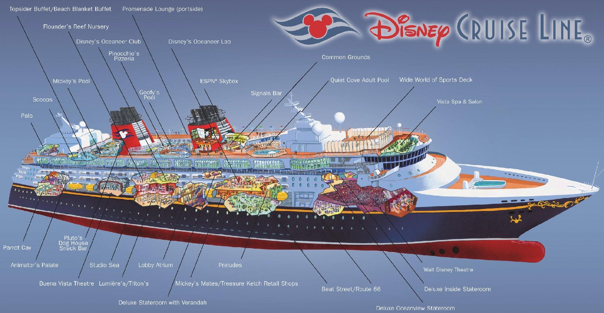 Disney cruise Bij deze willen we Disney vriendelijke verzoeken om ons 2000x1037