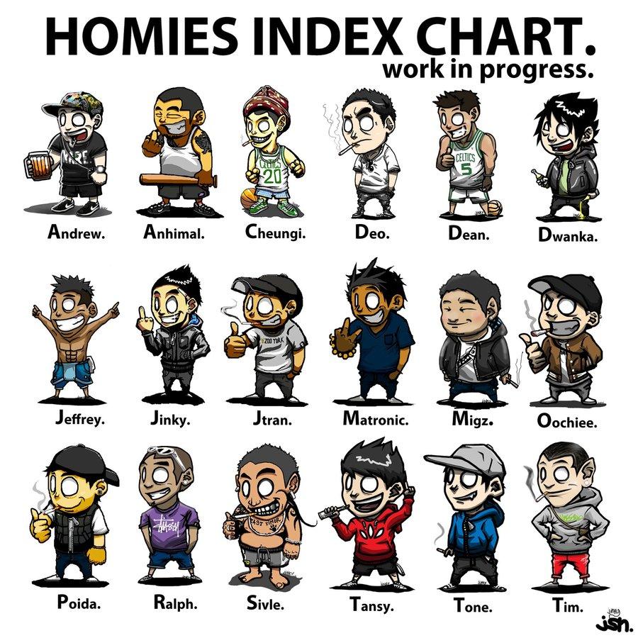 dating homies Mix - icp dating game lyrics youtube insane clown posse - homies (uncensored) - duration: 3:55 420madprofessor 3,018,134 views 3:55.