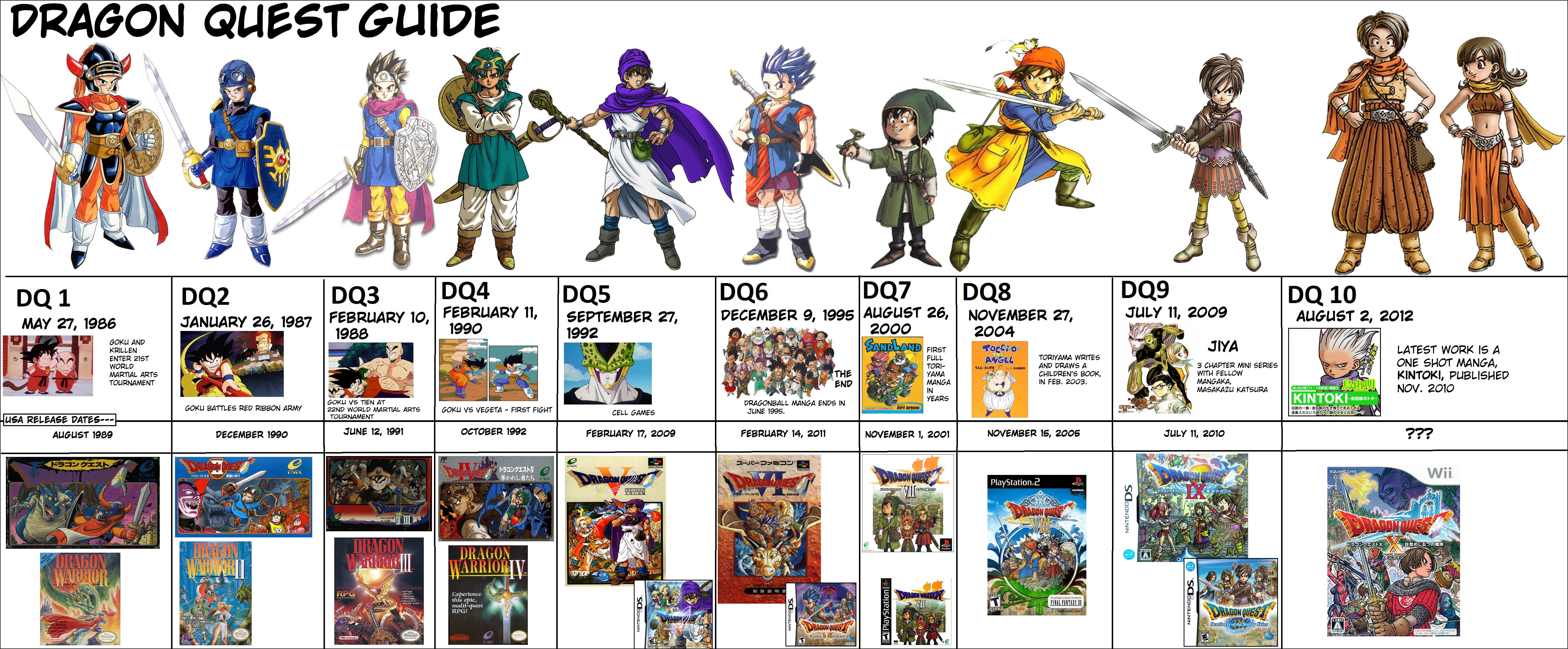 48+] Dragon Quest Heroes Wallpaper on WallpaperSafari