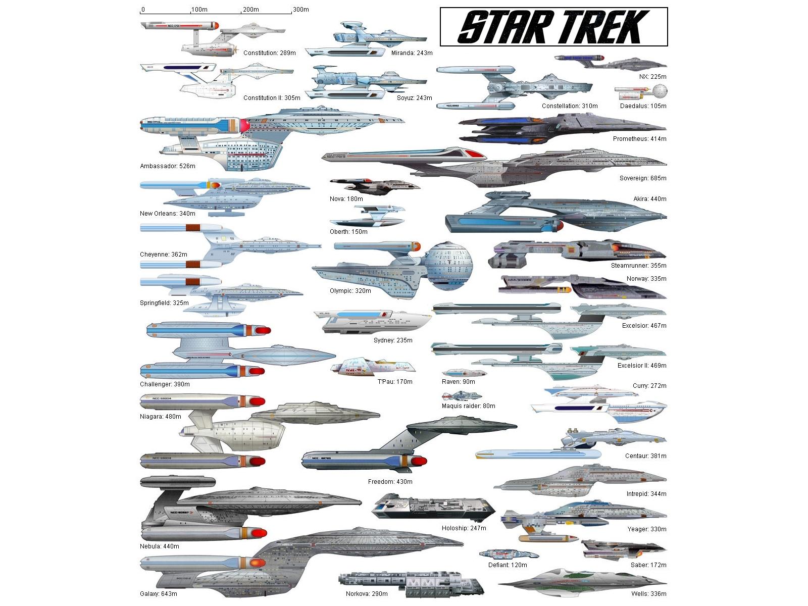 Star Trek desktop wallpaper number 8   Starfleets Ships of the Line 1600x1200
