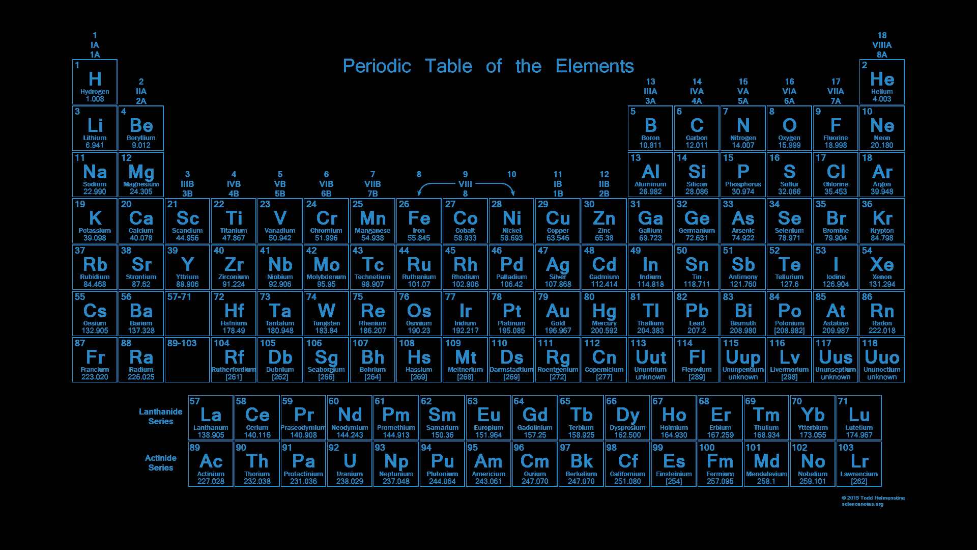 Periodic Table Wallpaper   Glowing Neon Blue Text 1920x1080