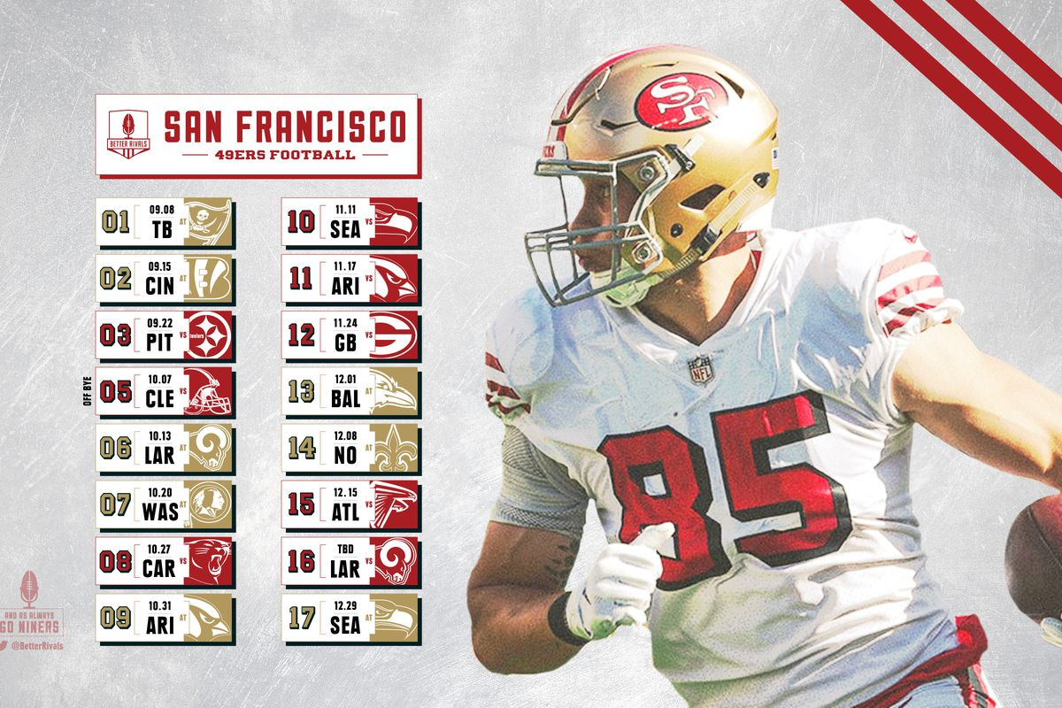2019 49ers Schedule Wallpapers   Niners Nation 1200x800