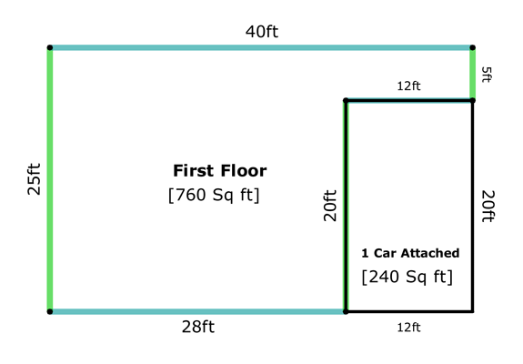 How to figure square footage of a floor gurus floor Floor square footage calculator