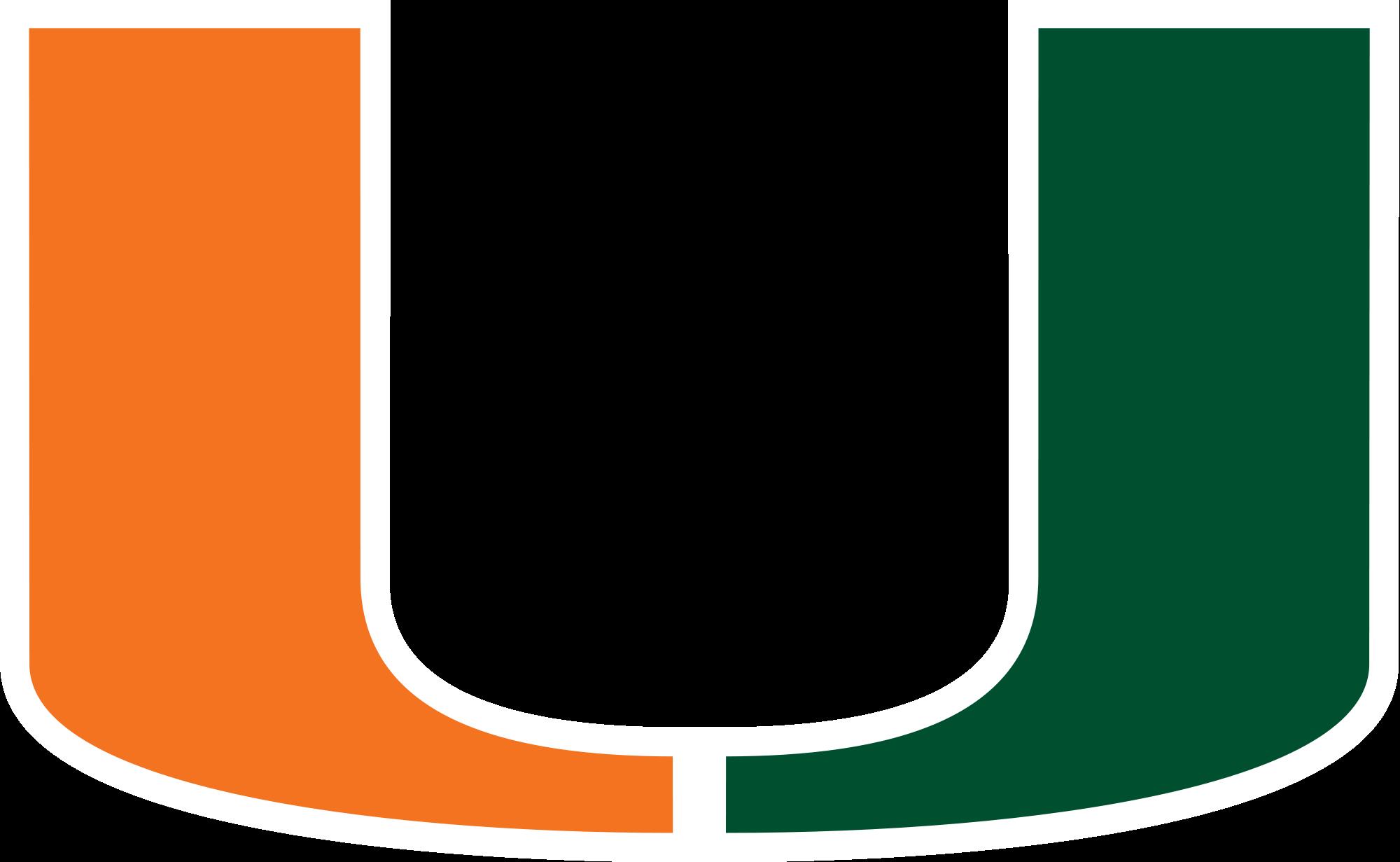 University of Miami Masters in Finance Program 2000x1231