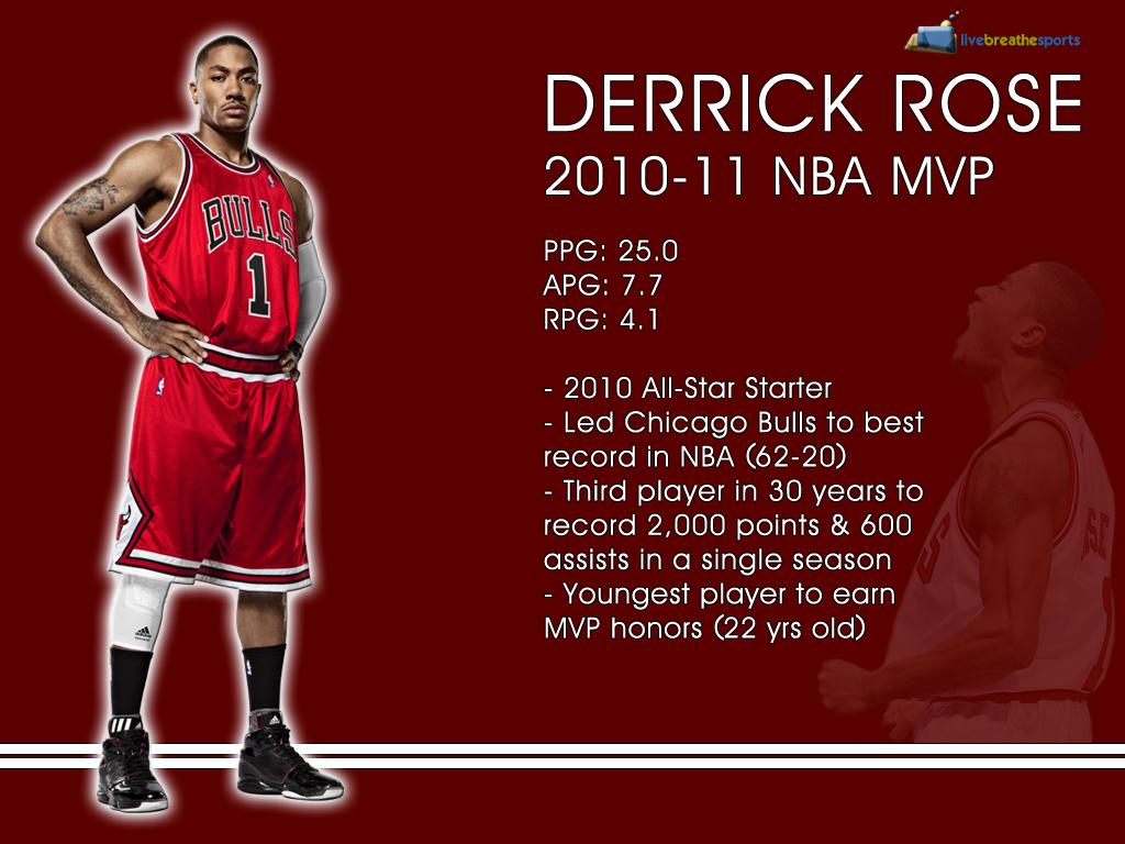 Derrick Rose MVP Desktop Wallpaper Live Breathe Sports 1024x768