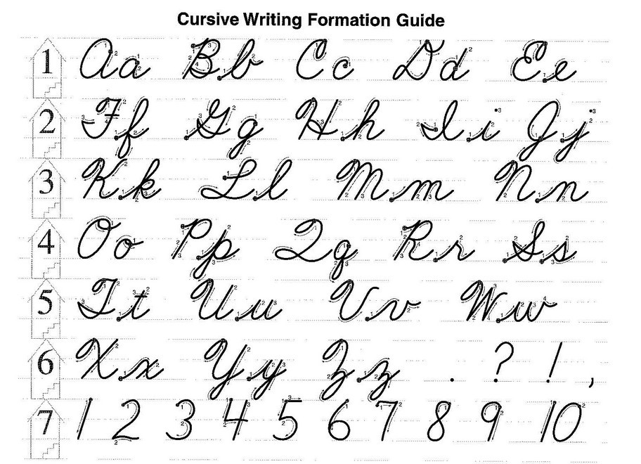 Cursive Writing Formation Guide Typeface Font 912x660