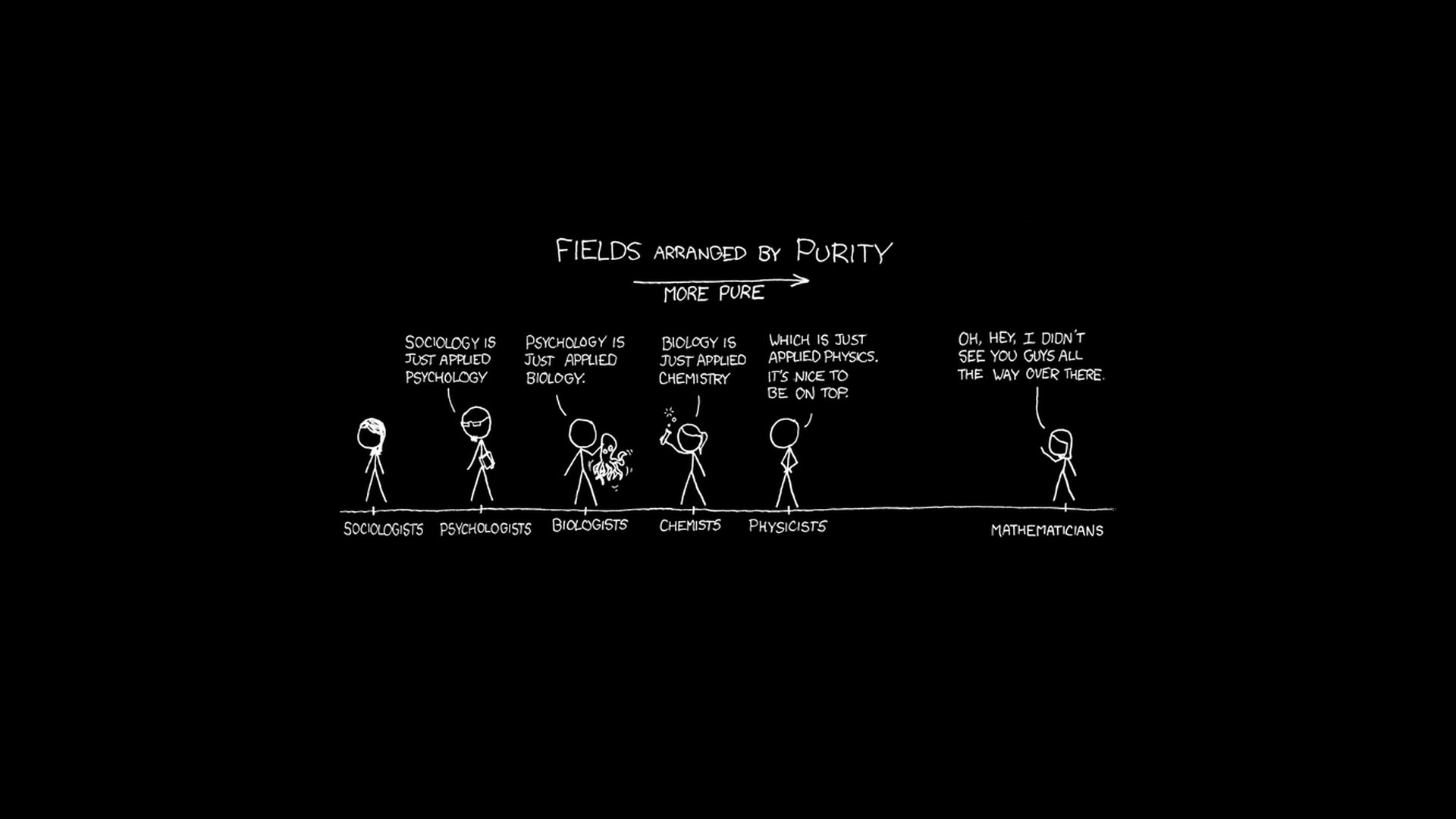 download xkcd Science Comics Wallpapers HD Desktop and Mobile 1920x1080