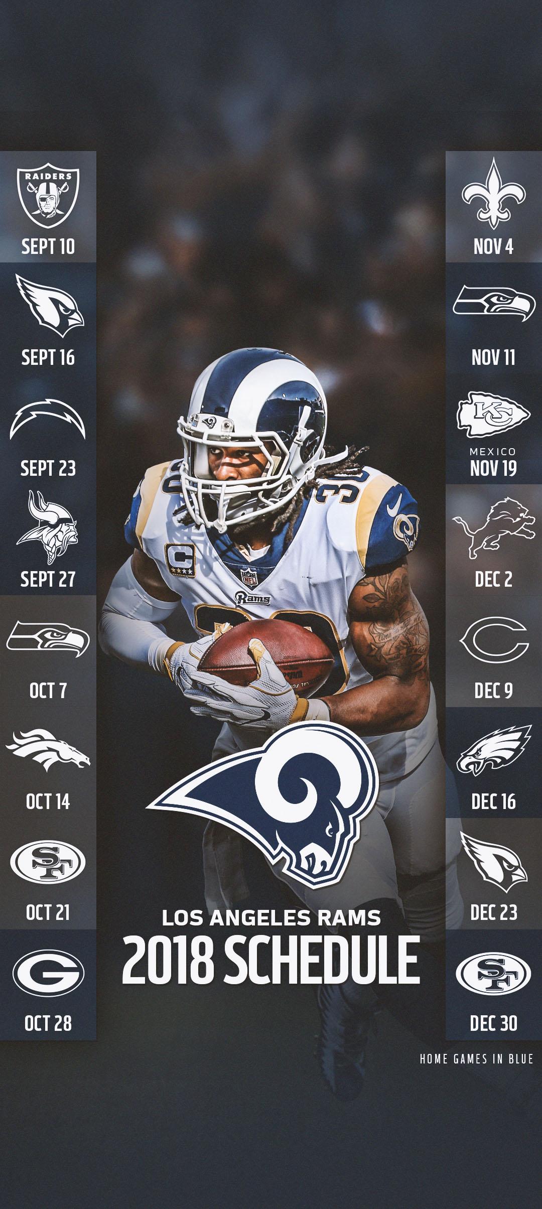 Rams Wallpapers Los Angeles Rams