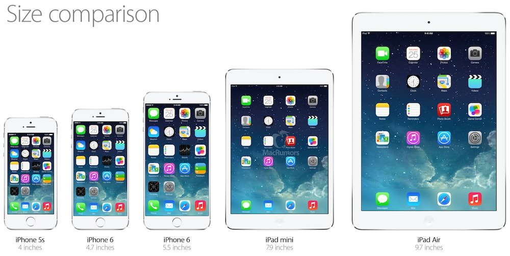 dimensions of iphone 6 and iphone 6 plus love wallpapers 1000x503