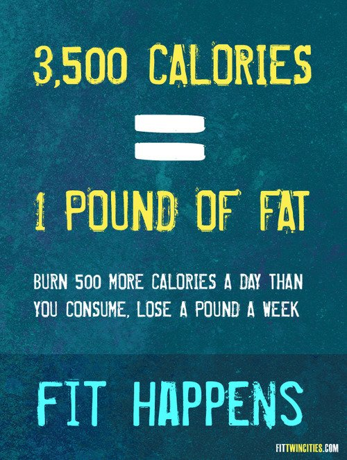 weight loss motivation wallpaper wallpapersafari