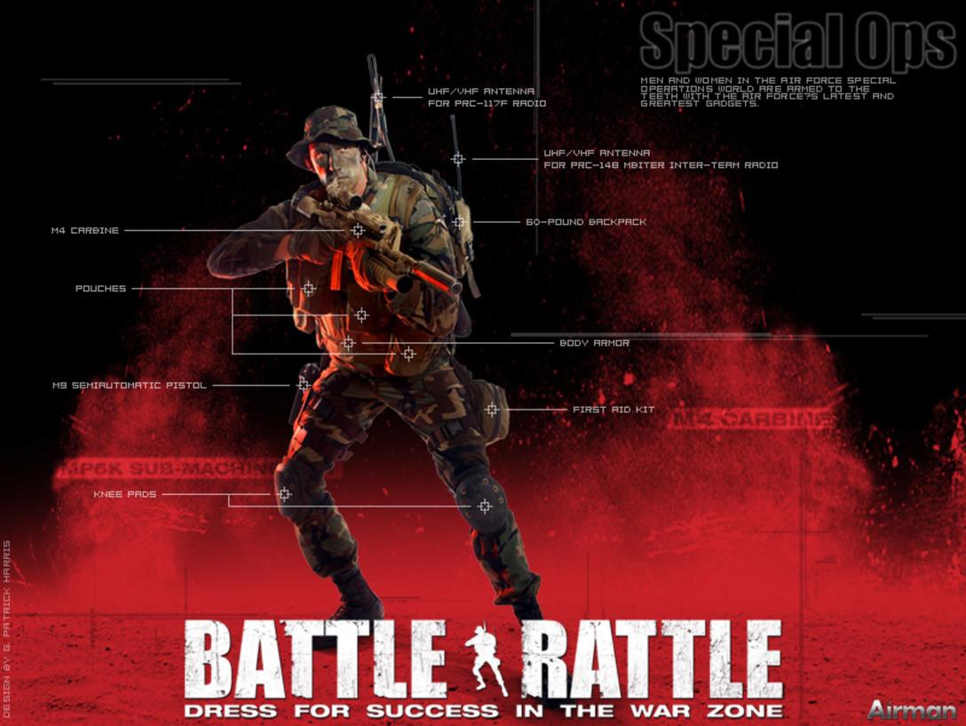 Battle Rattle Wallpaper 1 1088x817
