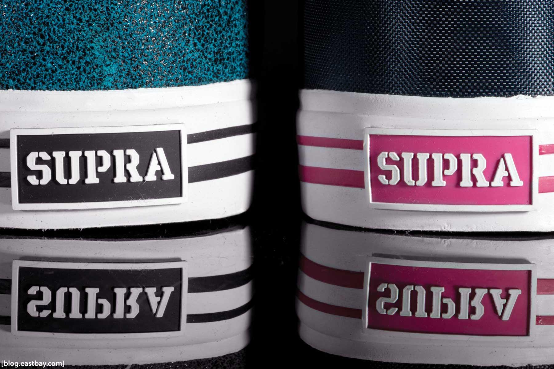 Wallpaper Under Every Supra Footwear Design Eastbay Blog 1800x1200