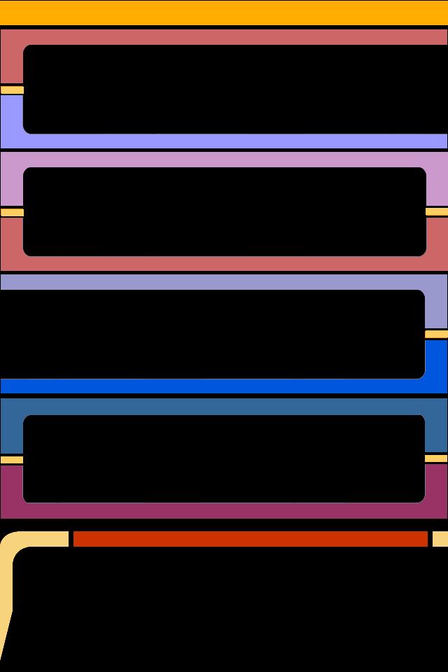 digiborgs tumblr LCARS Iphone Shelf Wallpaper 640x960