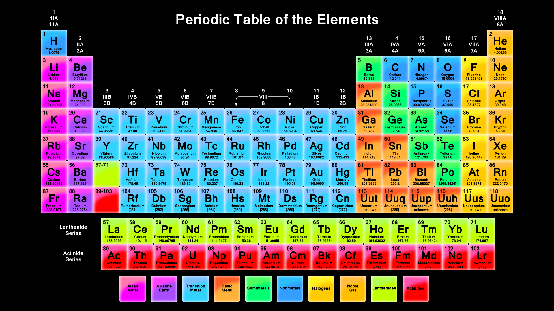 the periodic table wallpaper black background 1920x1080