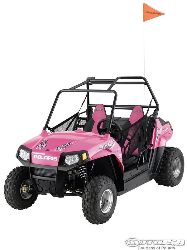 Wallpapers Backgrounds   2009 Polaris Ranger RZR 170 LE Pink Power 600x800
