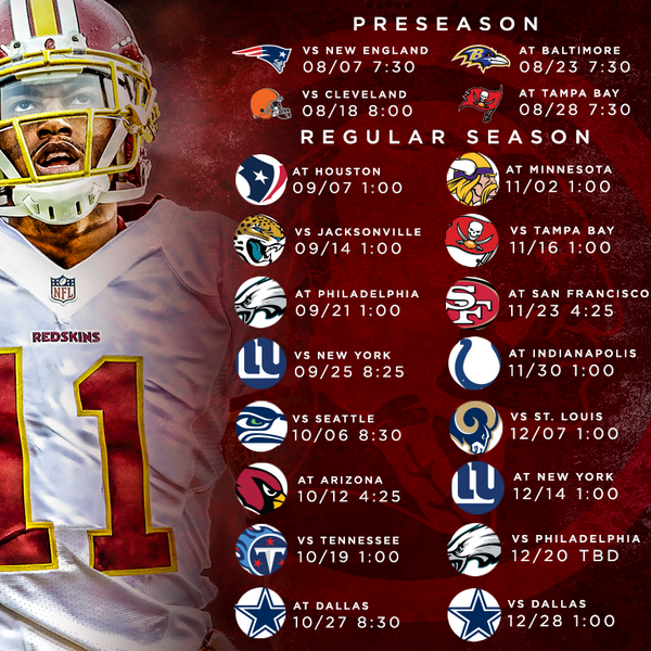 Redskins Two Weeks Until NFL Draft DC Pro Sports Report 600x600