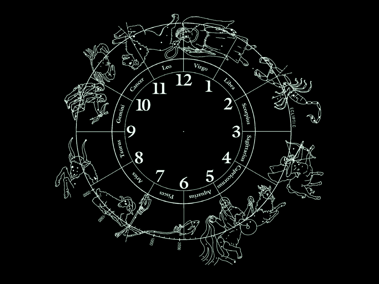 12 signs of the zodiac wallpapers and images   wallpapers pictures 1600x1200