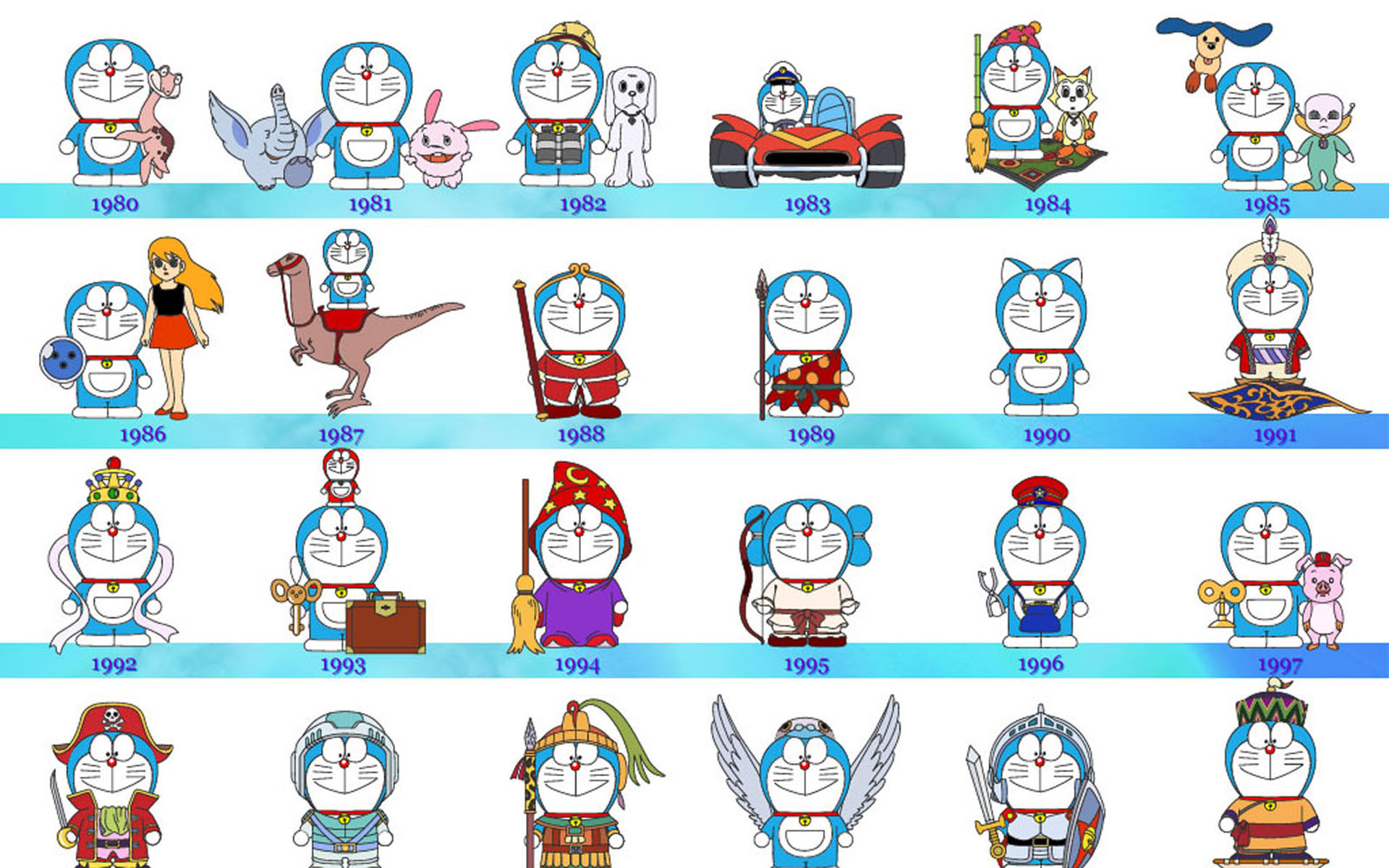 Free Doraemon Wallpaper Wallpapers