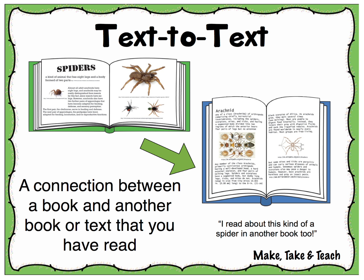 Questions that facilitate making text to text connections Does this 1526x1174
