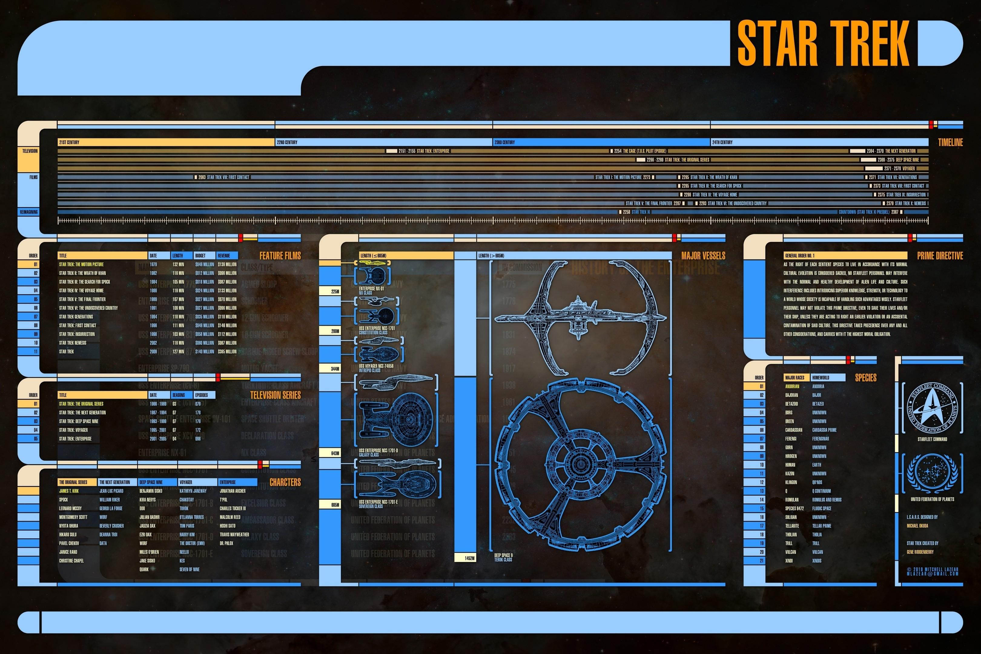 48 Star Trek Control Panel Wallpaper On Wallpapersafari
