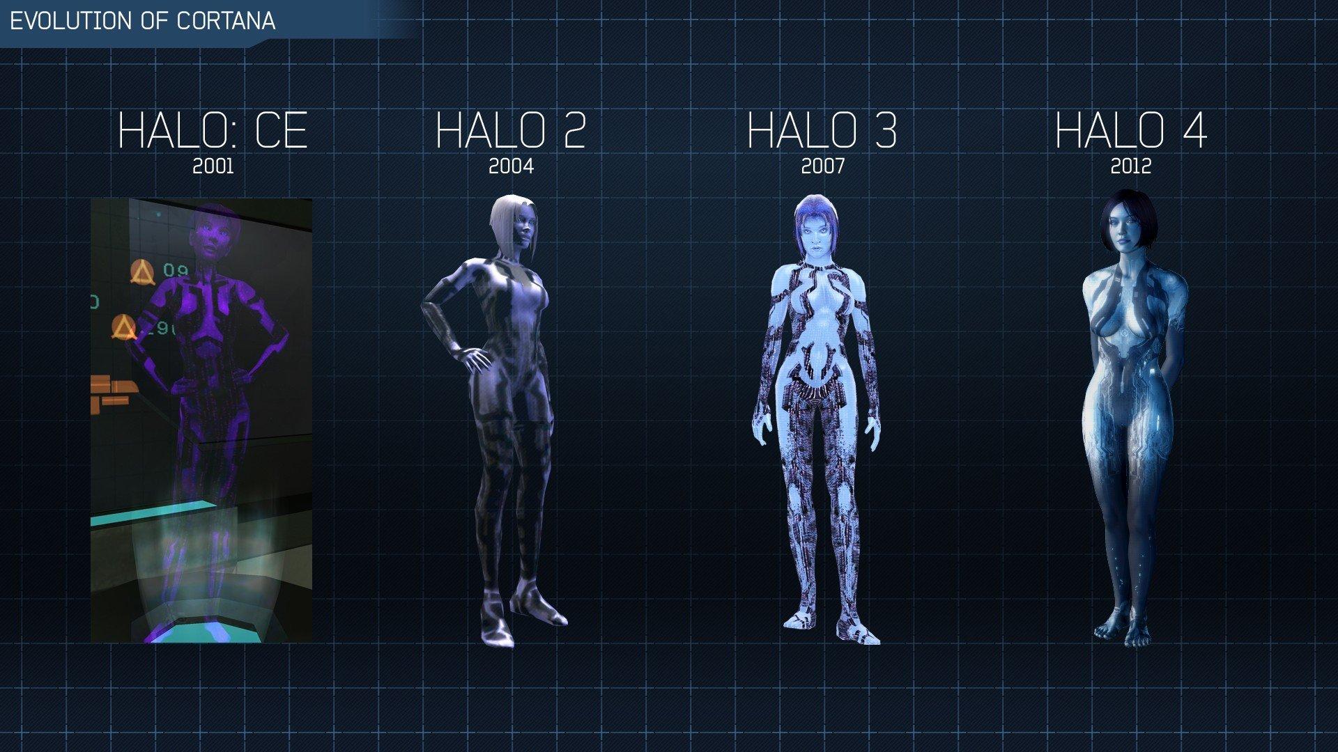 Video games Cortana Halo evolution Halo 4 Halo 2 wallpaper 1920x1080 1920x1080