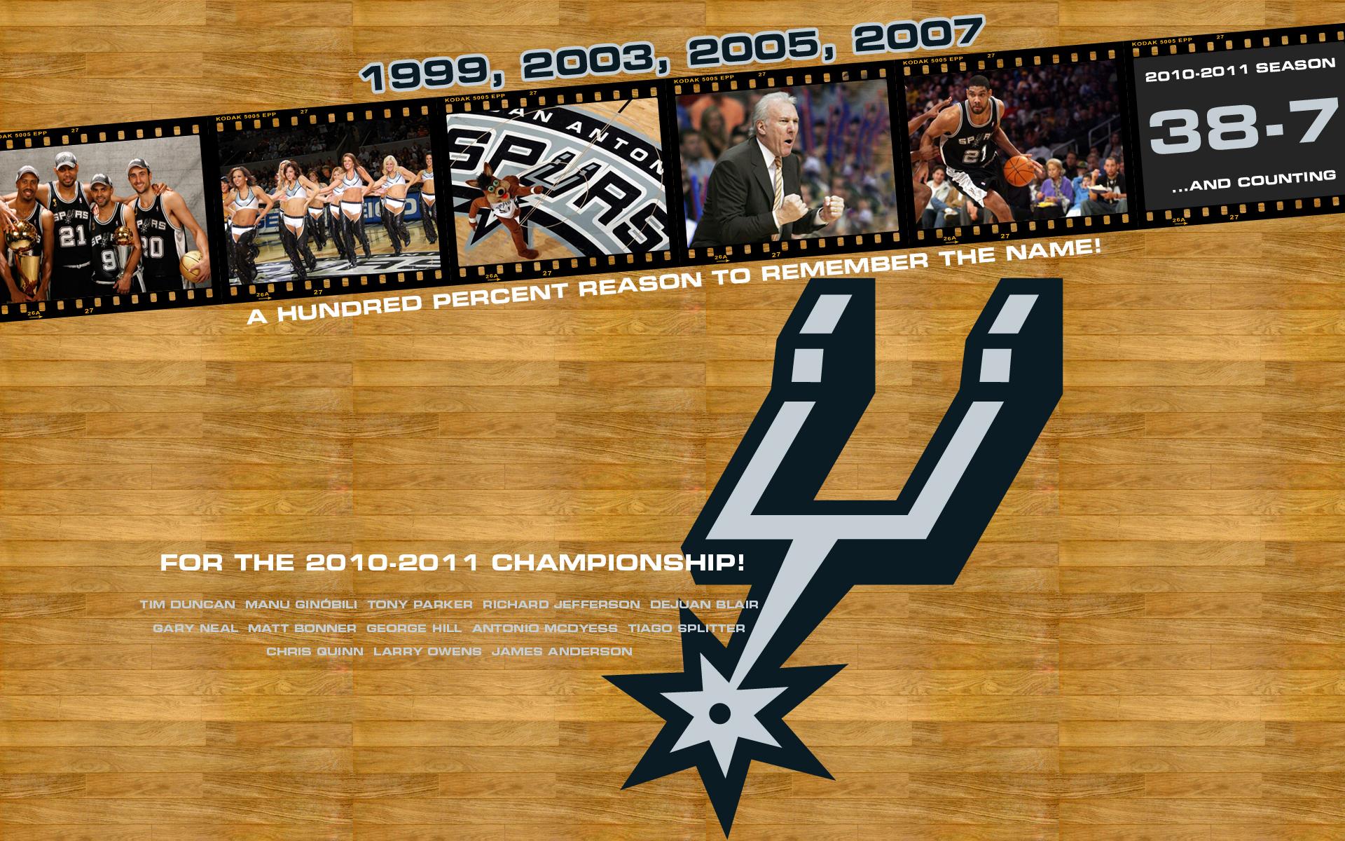 de Spurs Wallpapers de Spurs Fondos de escritorio de Spurs 1920x1200