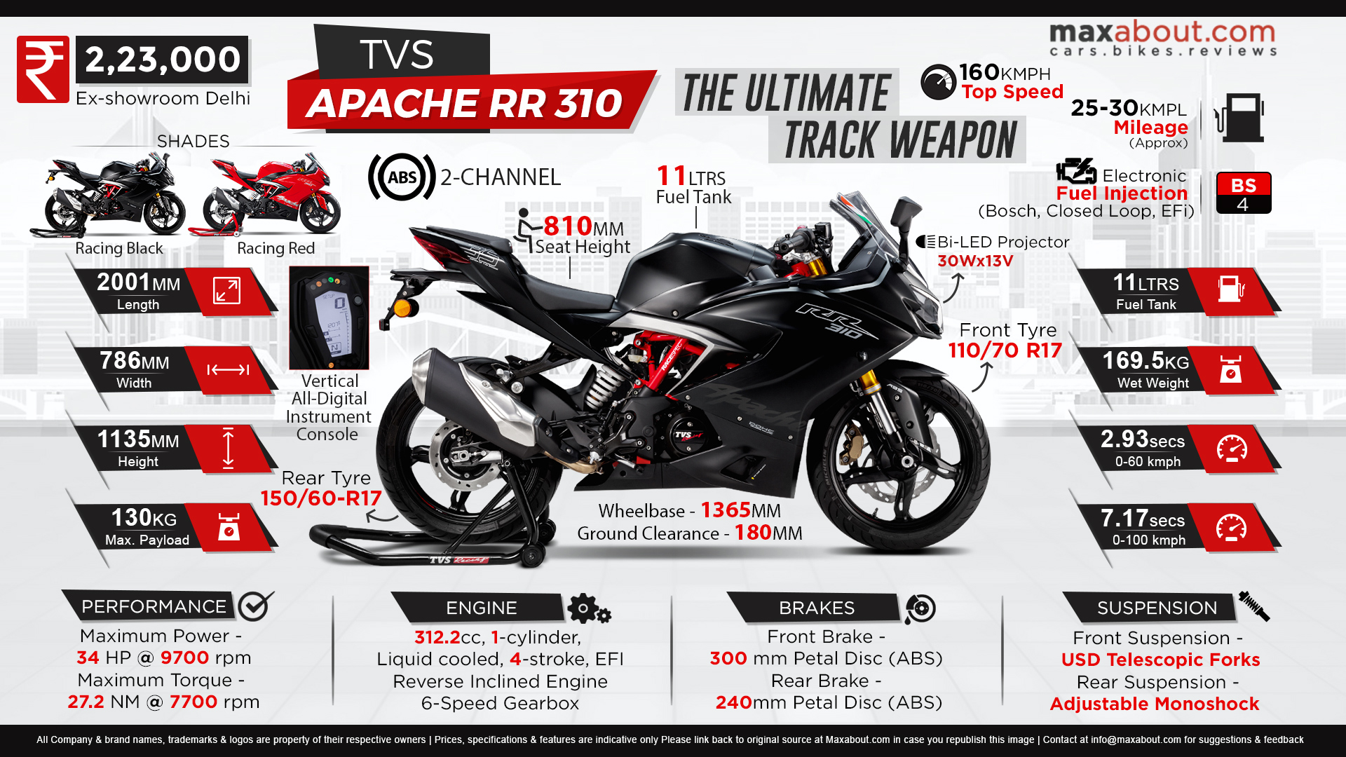 TVS Apache RR 310 The Ultimate Track Weapon 1920x1080