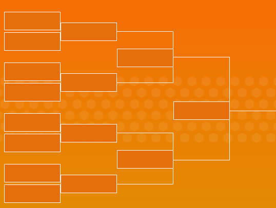 PocketBracket   March Mobile Madness   Game On 538x406