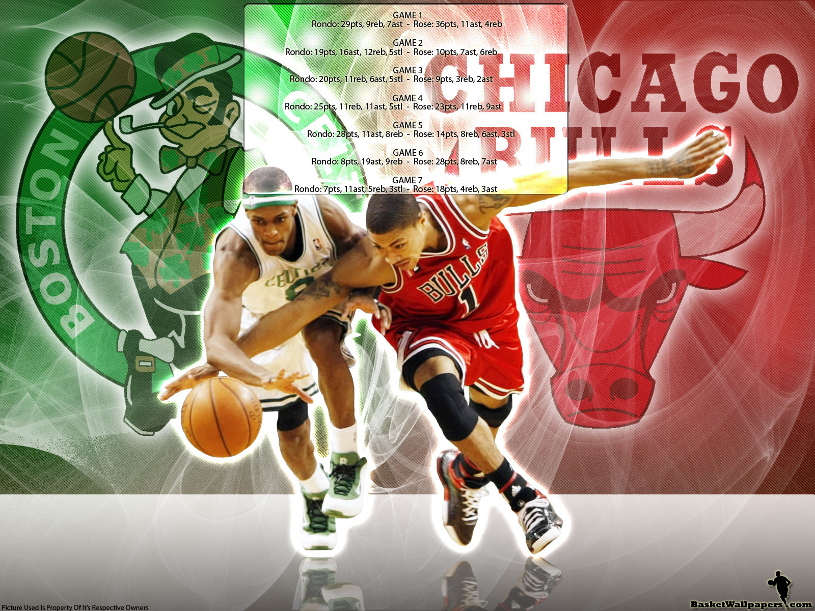 Derrick Rose Wallpapers Basketball Wallpapers at BasketWallpapers 1600x1200