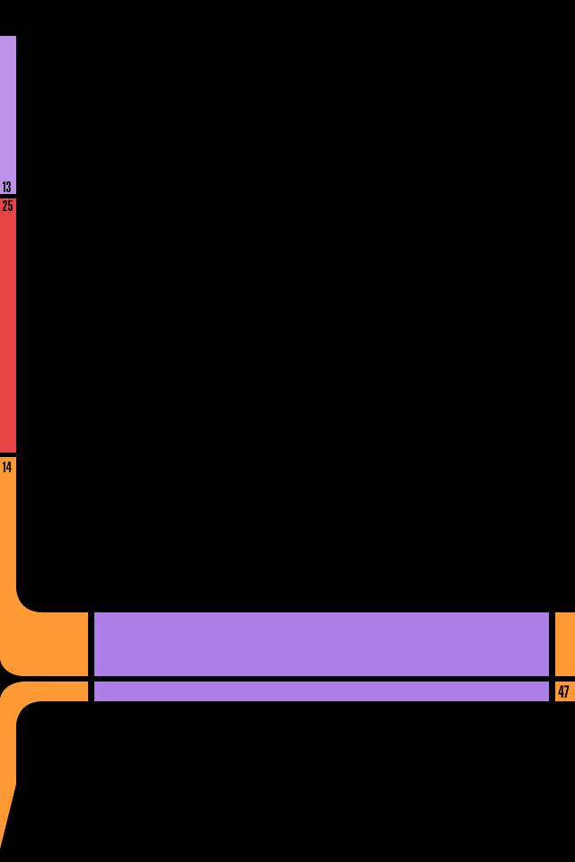 Ricerche correlate a Lcars iphone 5 background 640x960