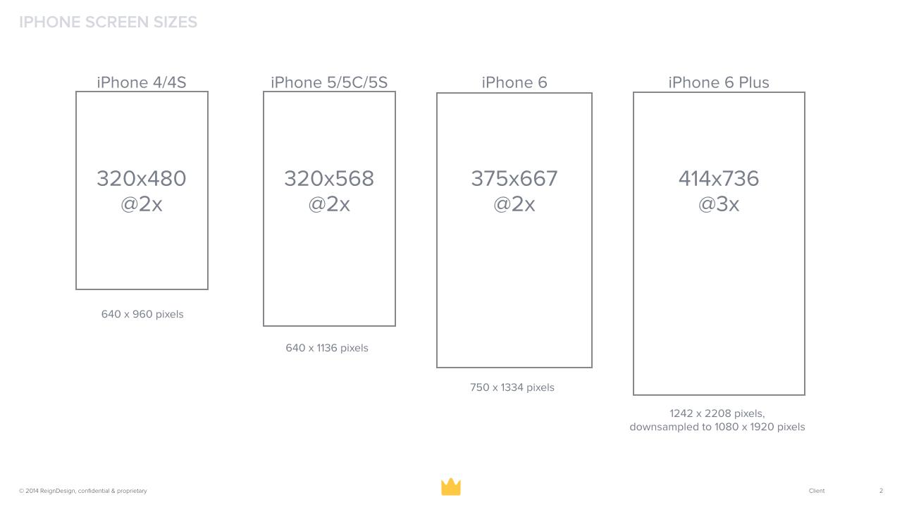 [48+] iPhone 6s Wallpaper Dimensions on WallpaperSafari
