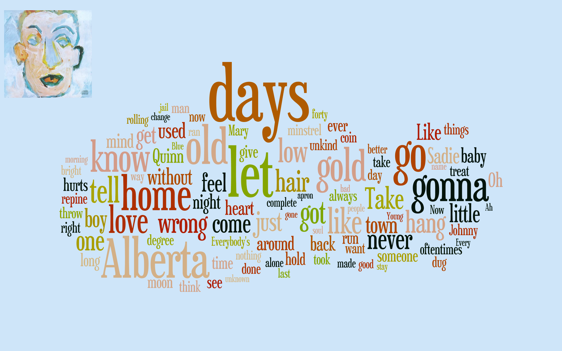 Cool Word Backgrounds Wallpapersafari