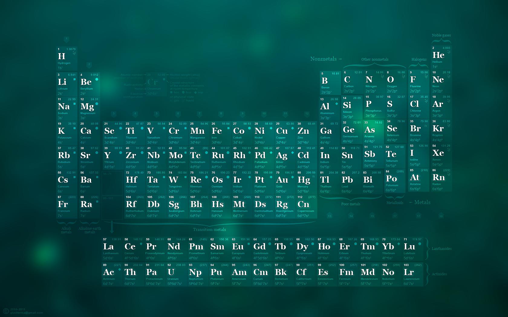 Scientific HD Wallpapers 1680x1050