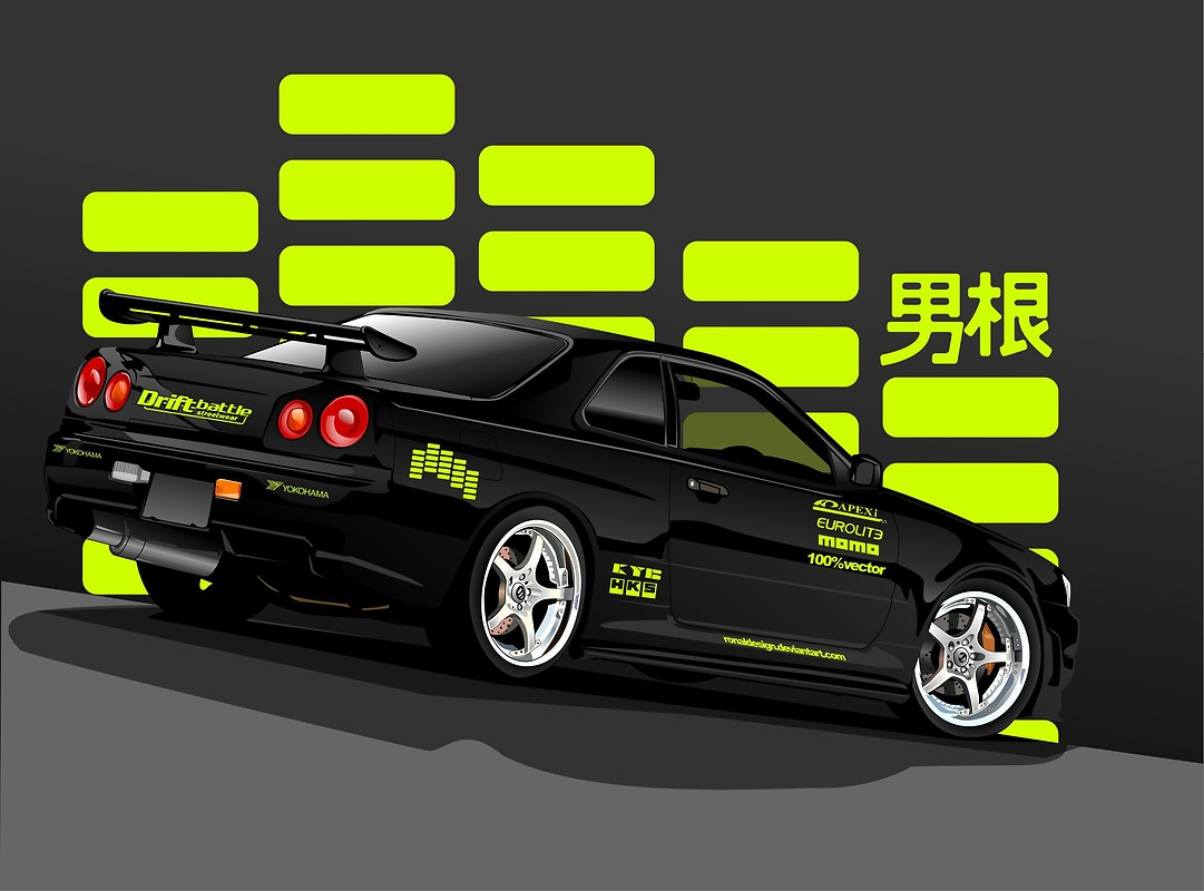 Nissan Skyline R32 Wallpaper 1081x800