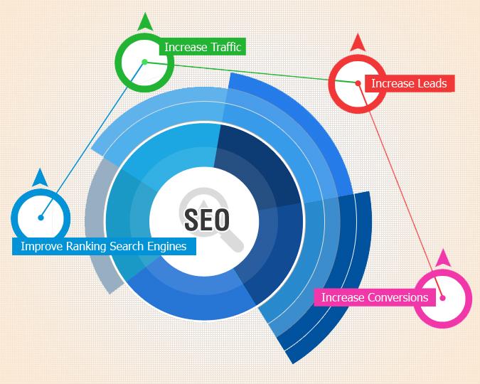 31+ Wallpaper Search Engine Optimization on WallpaperSafari