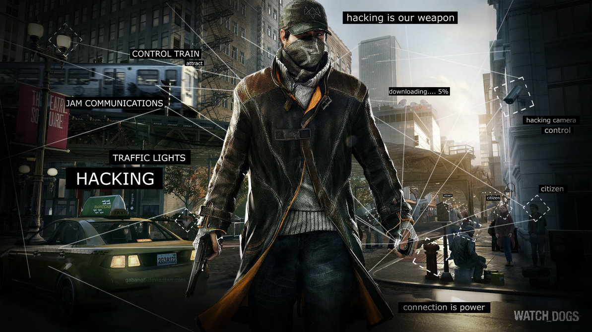 Free Download Watch Dogs Wallpapers Gameniacs 1193x670 For