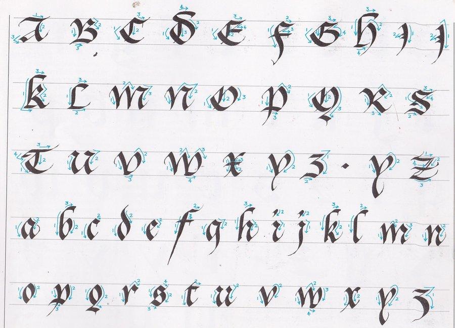 Worksheets Cursive Alphabets Hd Images wallpaper with cursive words wallpapersafari gothic alphabet by saivaraks on deviantart