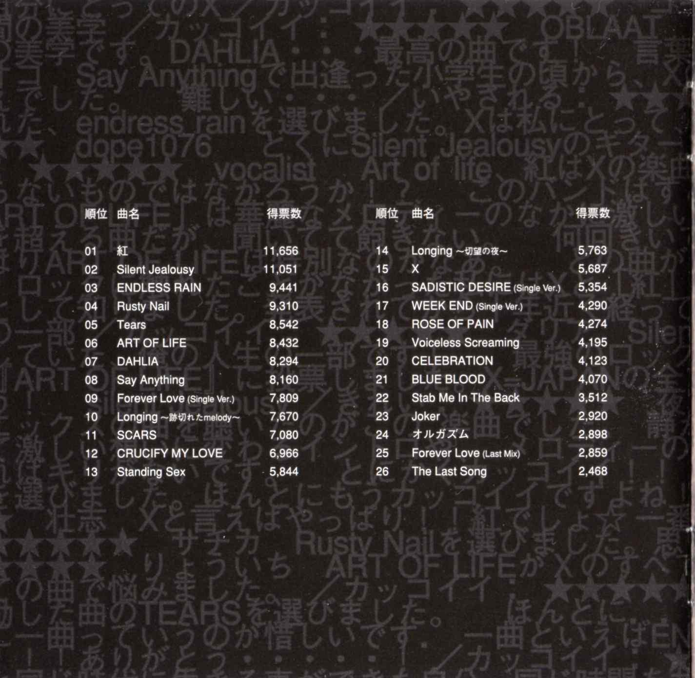 Download X JAPAN BESTFANS SELECTION   Art of Life 1425x1392