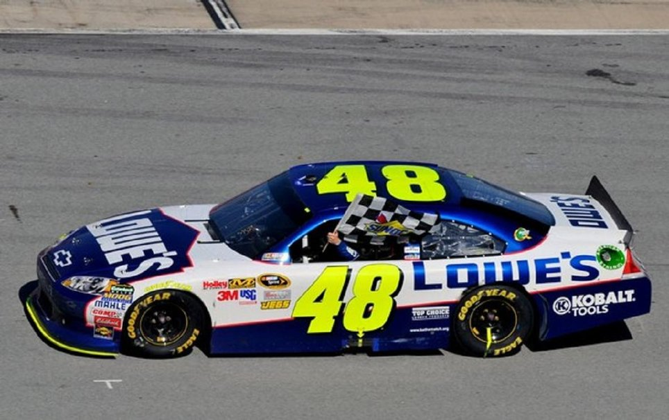 high definition wallpapercomphotojimmie johnson wallpaper11html 964x606