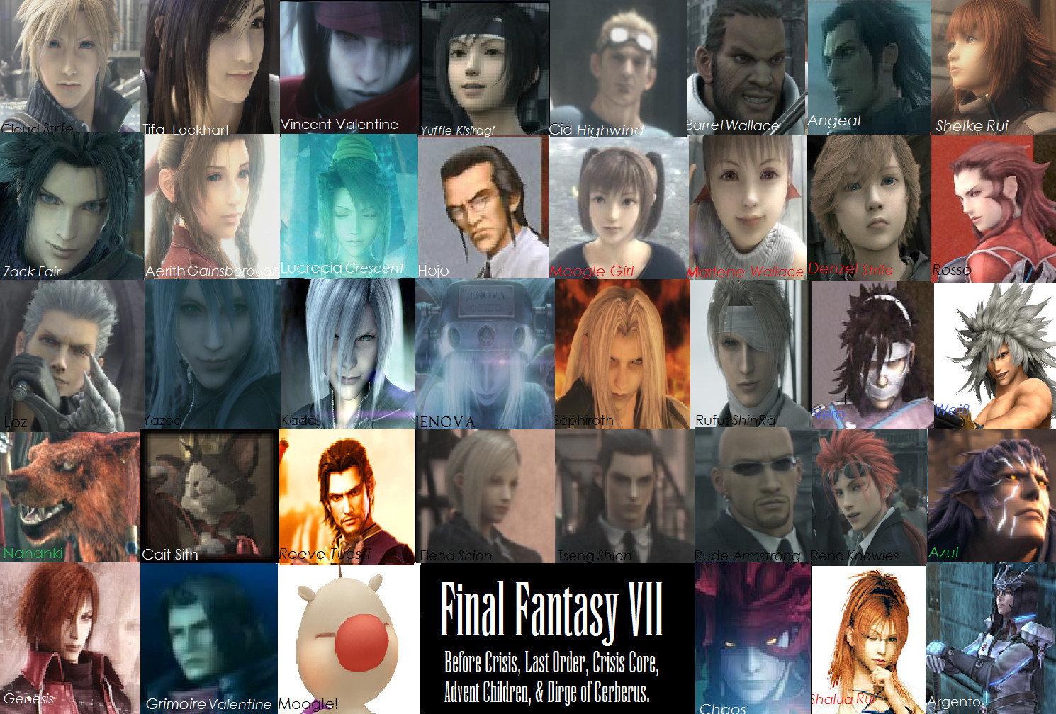 Final Fantasy VII wallpaper by CAiTsIthofShinRa 1490x1008