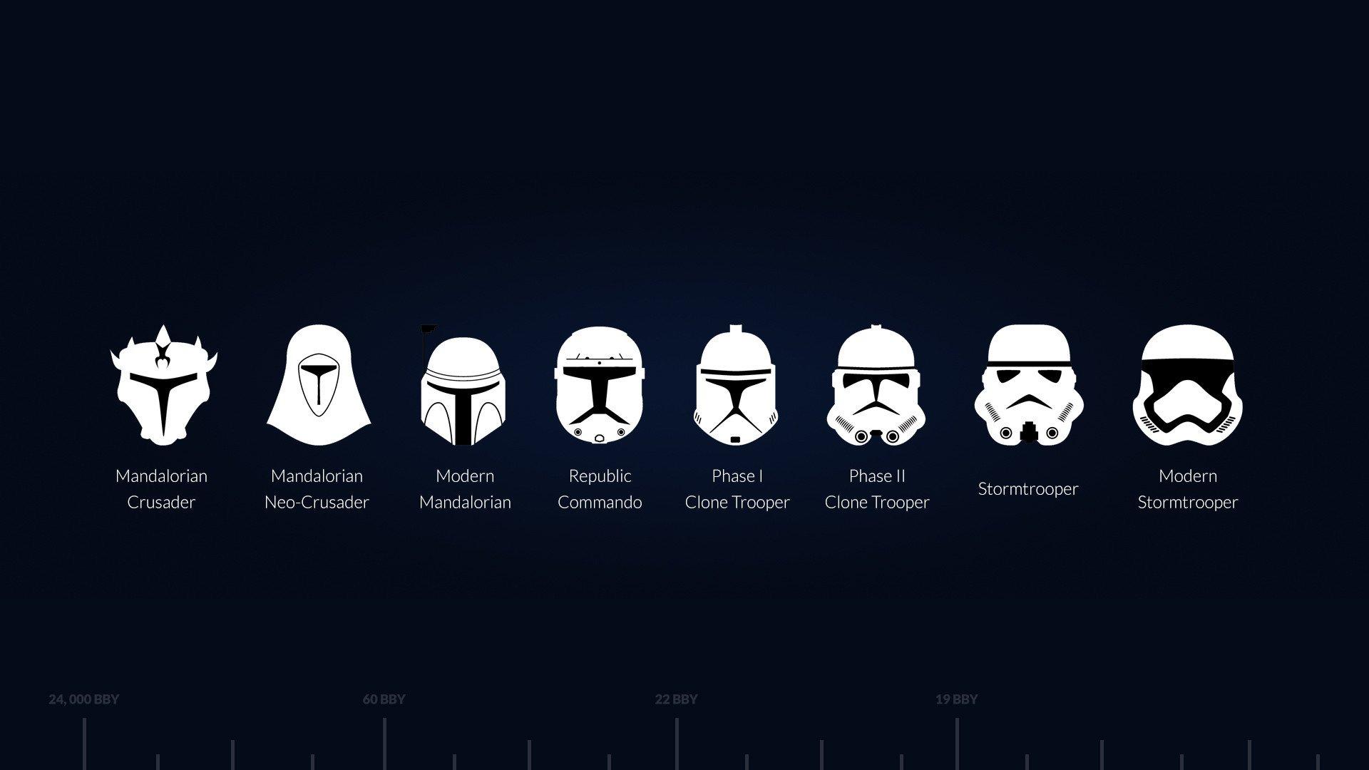 First Order Stormtrooper Wallpaper Wallpapersafari
