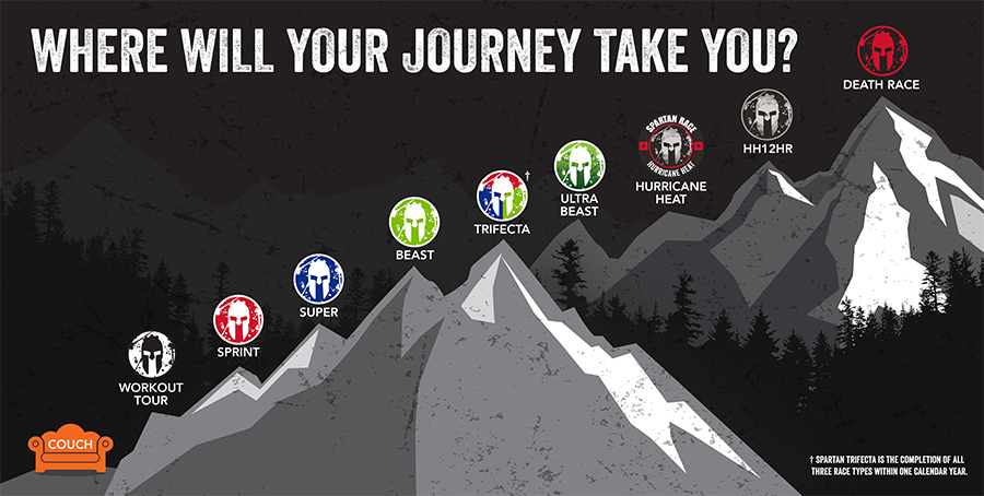 Spartan Race New TRIFECTA location Hawaii And Giveaway San 900x454