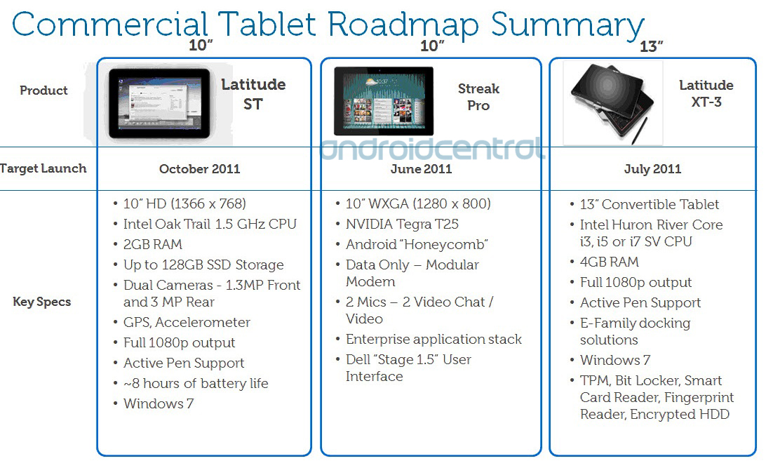 10 Inch Tablet Wallpapers: 10 Inch Tablet Wallpapers