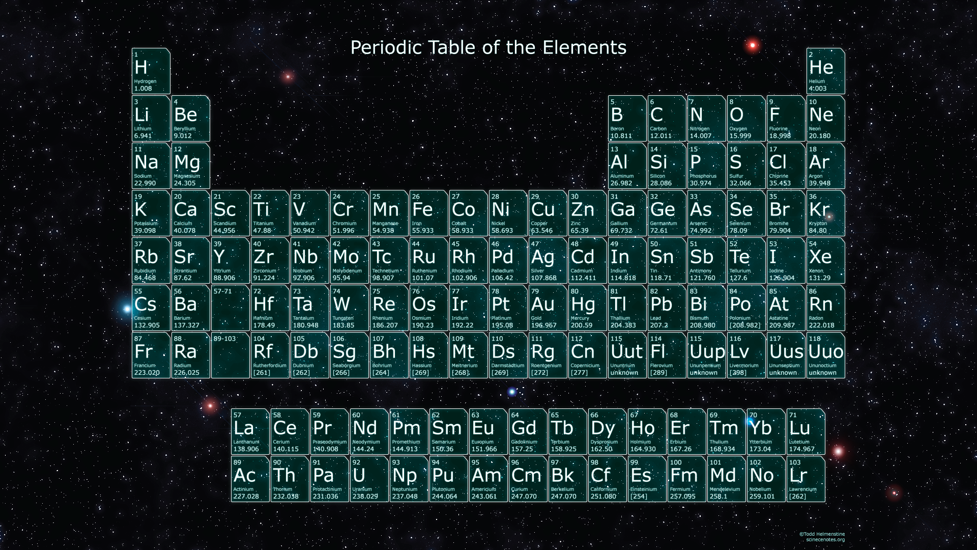 pics photos periodic table wallpaper white background 1920x1080 - Periodic Table Of Elements Hd