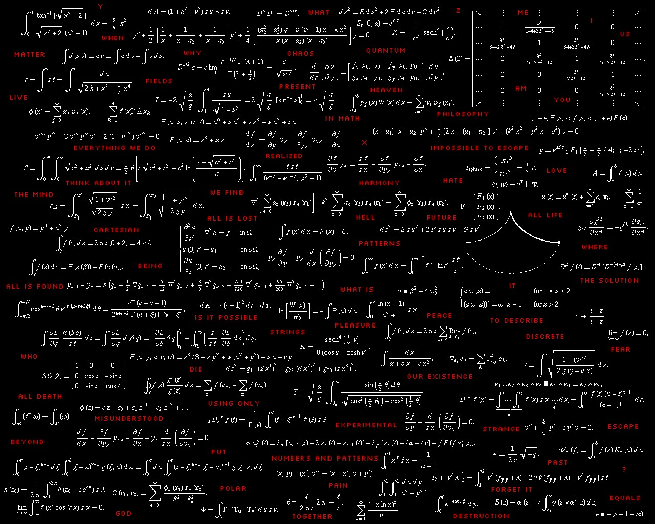 Physics Equations Wallpaper WallpaperSafari