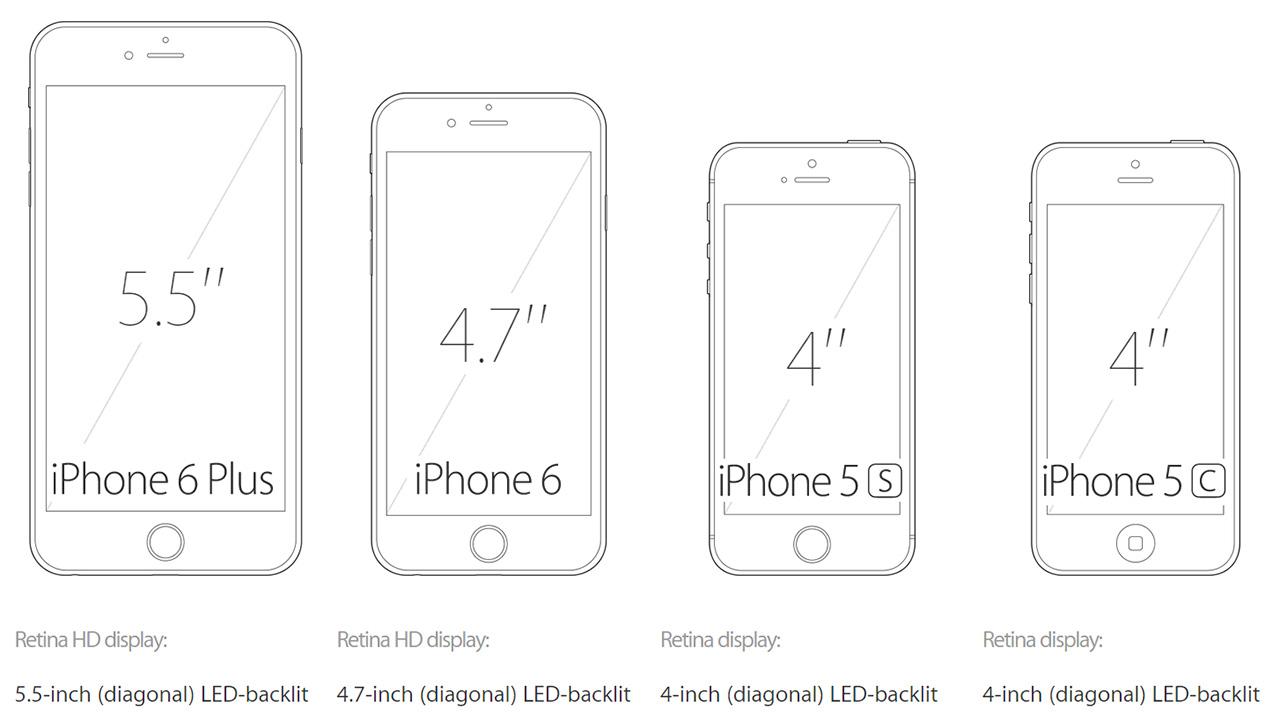 phm hng phc B i iPhone 6s6s Plus chu nhiu 1280x714
