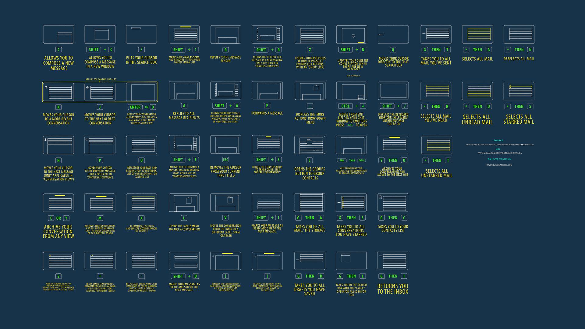 Web Design Code Wallpaper