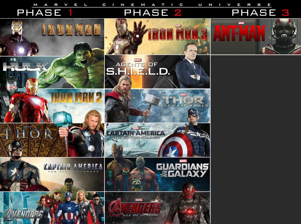 Marvel Cinematic Universe by DiamondDesignHD 1024x764