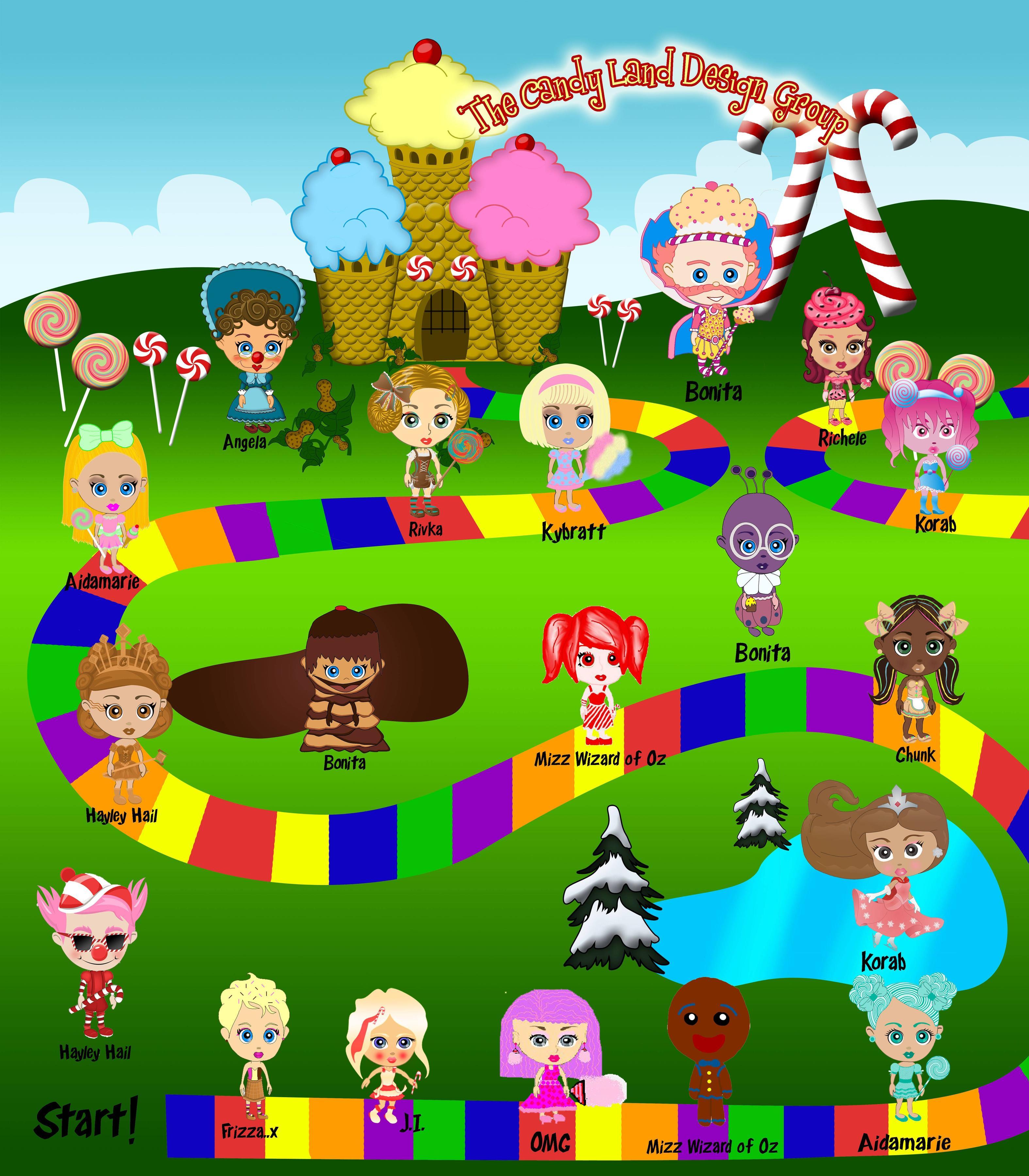 Candyland Wallpaper On Pinterest