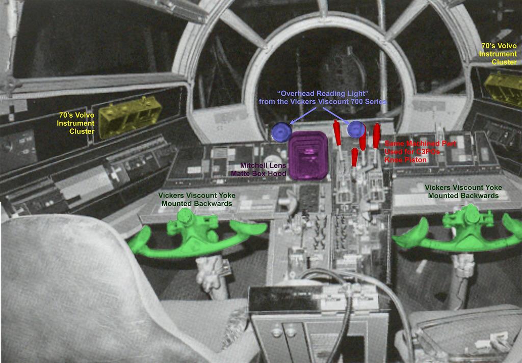Millennium Falcon Cockpit 11 millennium falcon cockpit replica 1024x713